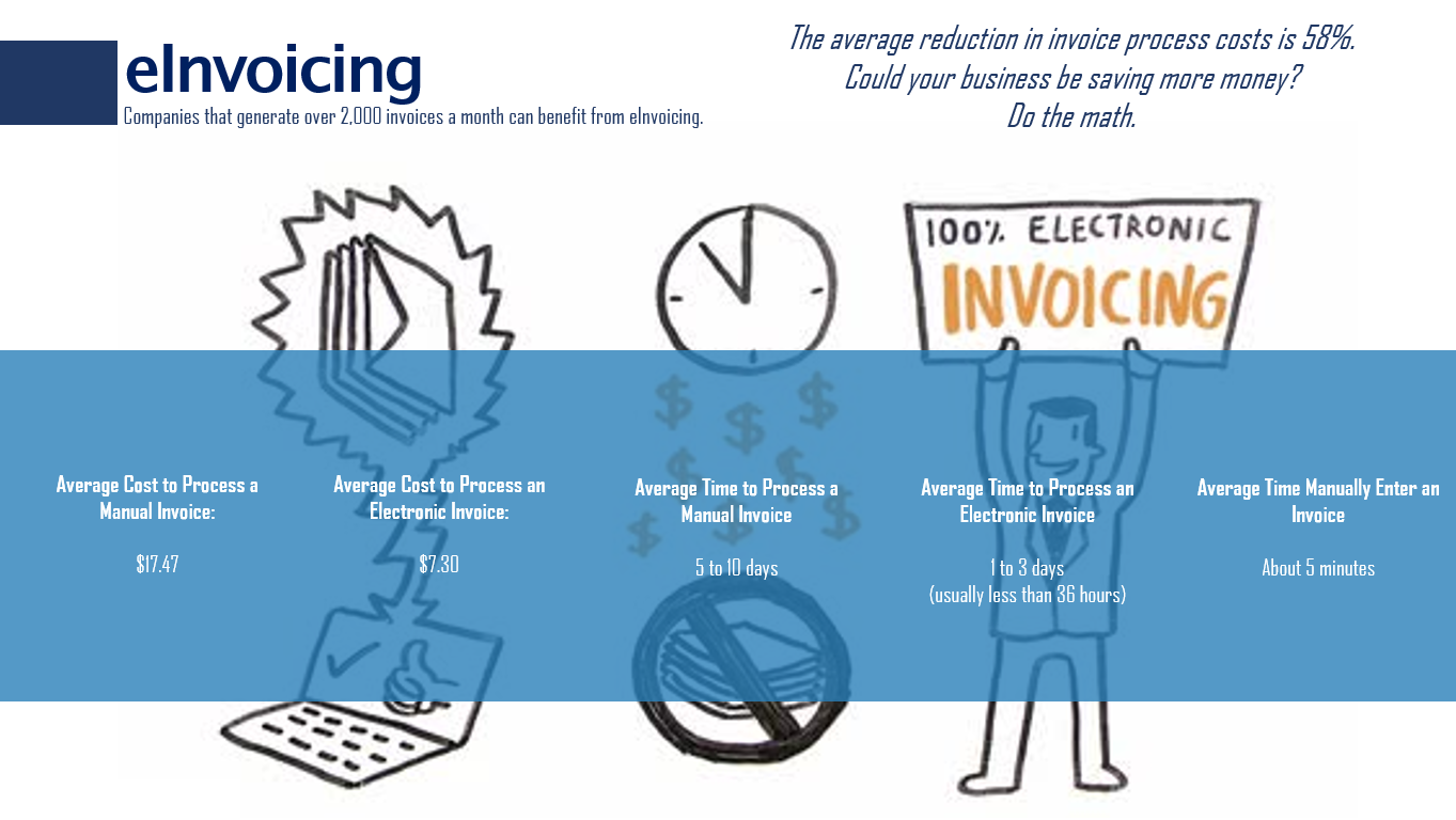 eInvoicing-Picture-1